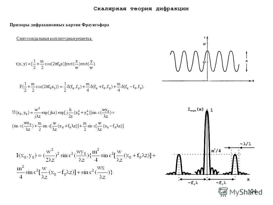104 Синусоидальная амплитудная решетка. Скалярная теория дифракции Примеры дифракционных картин Фраунгофера
