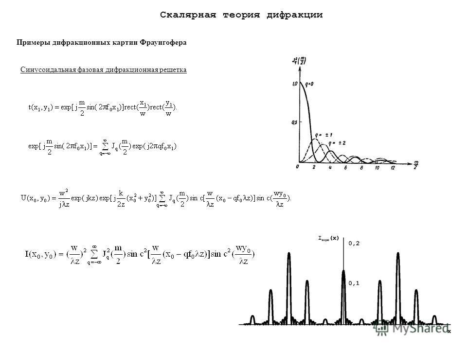 105 Синусоидальная фазовая дифракционная решетка Скалярная теория дифракции Примеры дифракционных картин Фраунгофера