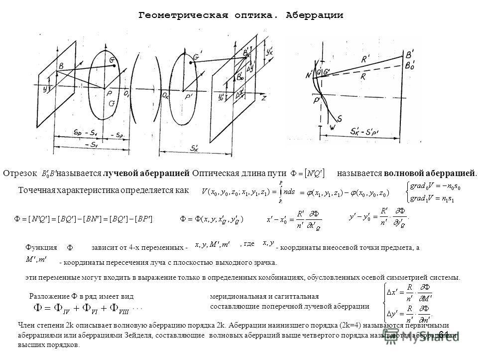61 Геометрическая оптика. Аберрации Отрезок называется лучевой аберрациейОптическая длина пути называется волновой аберрацией. Точечная характеристика определяется как Функция зависит от 4-х переменных -, где - координаты внеосевой точки предмета, а