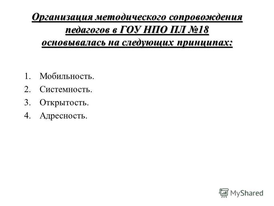 Организация методического сопровождения педагогов в ГОУ НПО ПЛ 18 основывалась на следующих принципах: 1.Мобильность. 2.Системность. 3.Открытость. 4.Адресность.