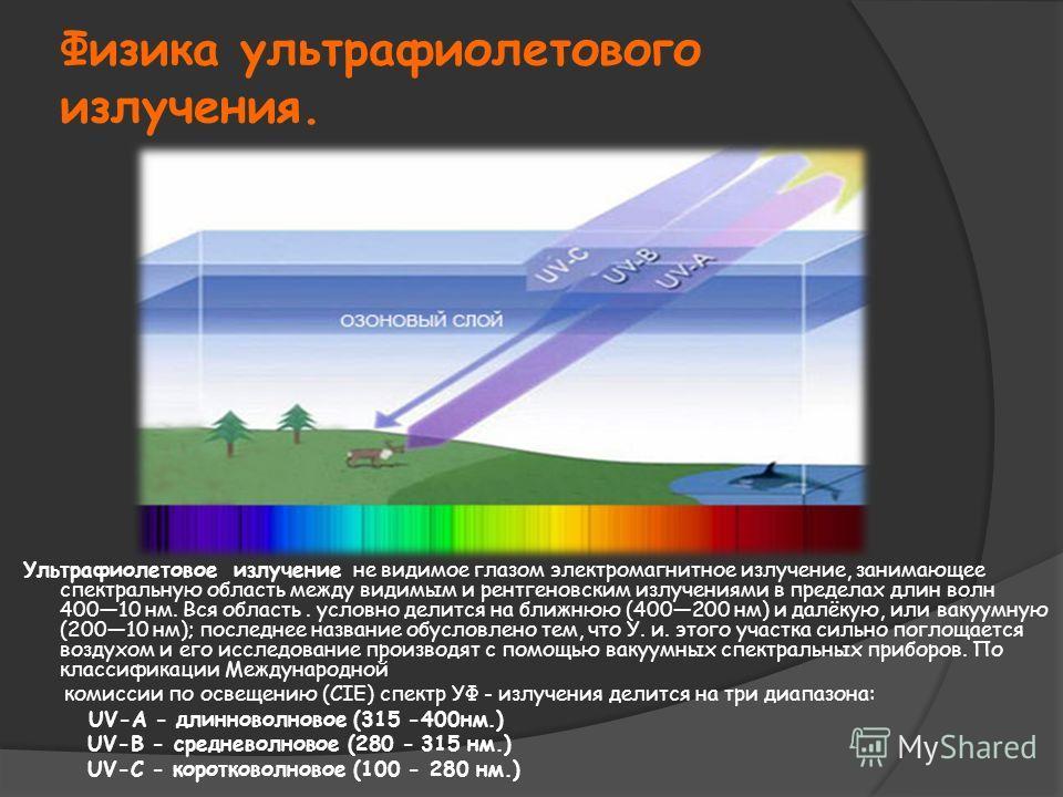 Физика ультрафиолетового излучения. Ультрафиолетовое излучение не видимое глазом электромагнитное излучение, занимающее спектральную область между видимым и рентгеновским излучениями в пределах длин волн 40010 нм. Вся область. условно делится на ближ