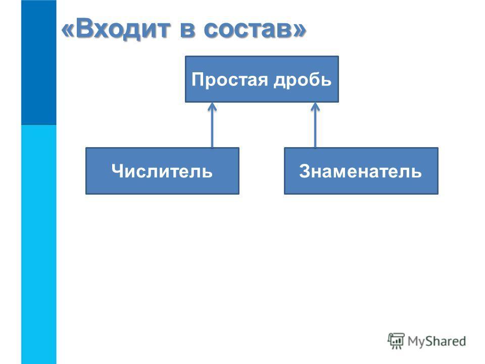 «Входит в состав» Простая дробь ЧислительЗнаменатель