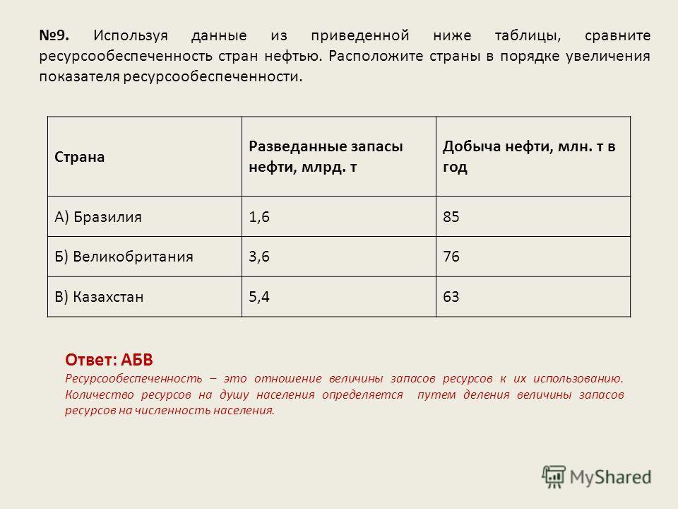 9. Используя данные из приведенной ниже таблицы, сравните ресурсообеспеченность стран нефтью. Расположите страны в порядке увеличения показателя ресурсообеспеченности. Ответ: АБВ Ресурсообеспеченность – это отношение величины запасов ресурсов к их ис