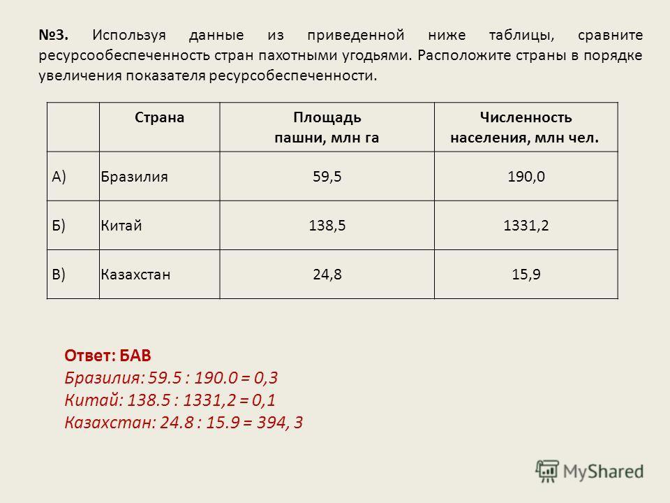 3. Используя данные из приведенной ниже таблицы, сравните ресурсообеспеченность стран пахотными угодьями. Расположите страны в порядке увеличения показателя ресурсобеспеченности. Ответ: БАВ Бразилия: 59.5 : 190.0 = 0,3 Китай: 138.5 : 1331,2 = 0,1 Каз