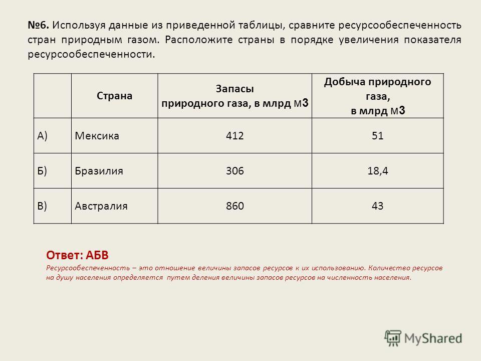 6. Используя данные из приведенной таблицы, сравните ресурсообеспеченность стран природным газом. Расположите страны в порядке увеличения показателя ресурсообеспеченности. Ответ: АБВ Ресурсообеспеченность – это отношение величины запасов ресурсов к и