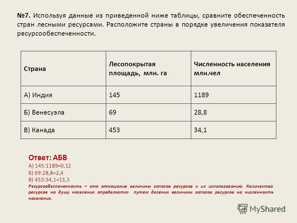 7. Используя данные из приведенной ниже таблицы, сравните обеспеченность стран лесными ресурсами. Расположите страны в порядке увеличения показателя ресурсообеспеченности. Ответ: АБВ А) 145:1189=0,12 Б) 69:28,8=2,4 В) 453:34,1=13,3 Ресурсообеспеченно
