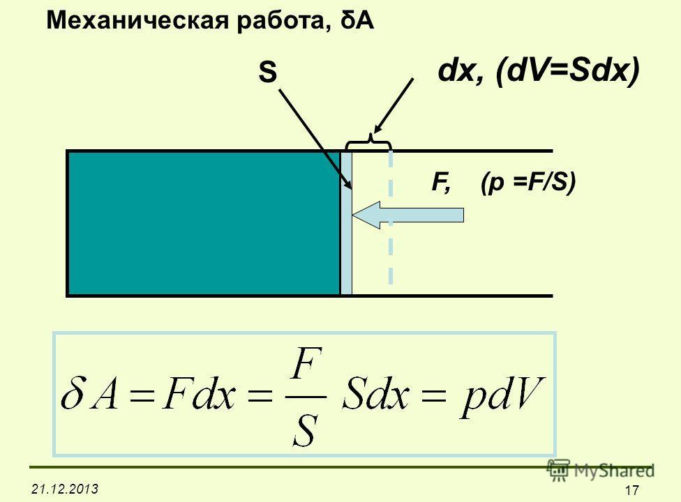 21.12.2013 17 F, (p =F/S) dx, (dV=Sdx) Механическая работа, δА S