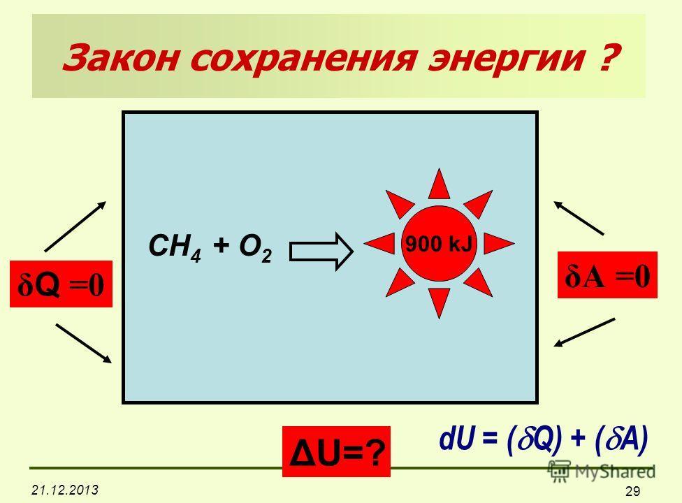 21.12.2013 29 Закон сохранения энергии ? 900 kJ δ Q =0 δА =0 ΔU=? CH 4 + O 2 dU = ( Q) + ( А)