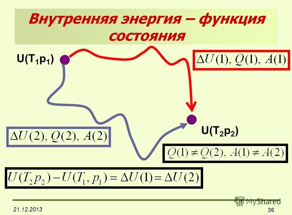 21.12.2013 36 Внутренняя энергия – функция состояния U(T 1 p 1 ) U(T 2 p 2 )