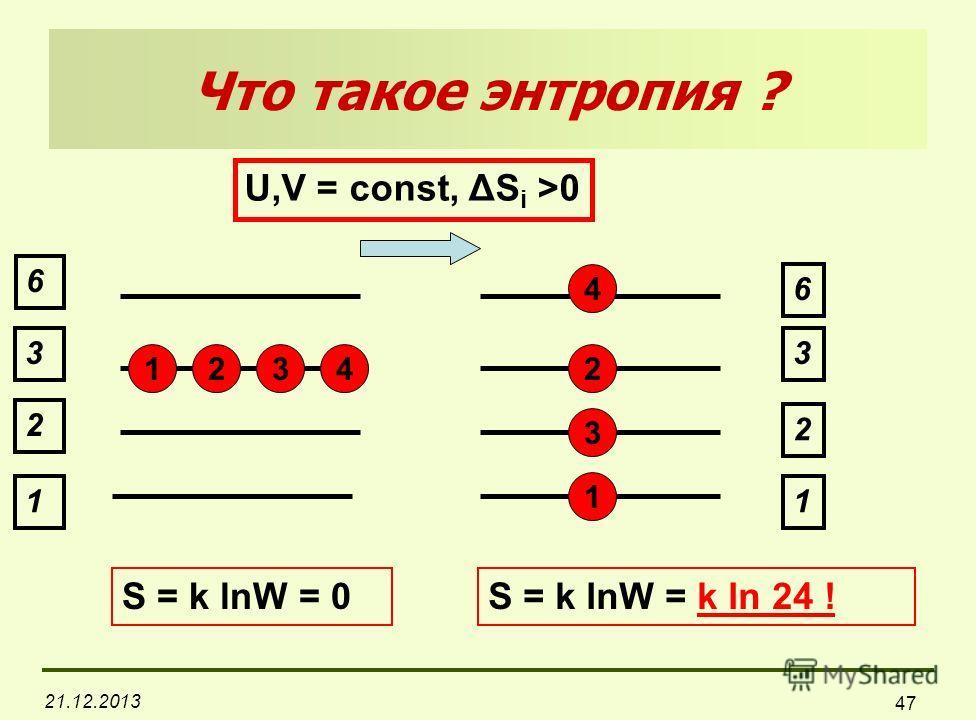 21.12.2013 47 Что такое энтропия ? 1234 1 2 4 3 1 6 3 2 1 2 6 3 S = k lnW = 0S = k lnW = k ln 24 ! U,V = const, ΔS i >0