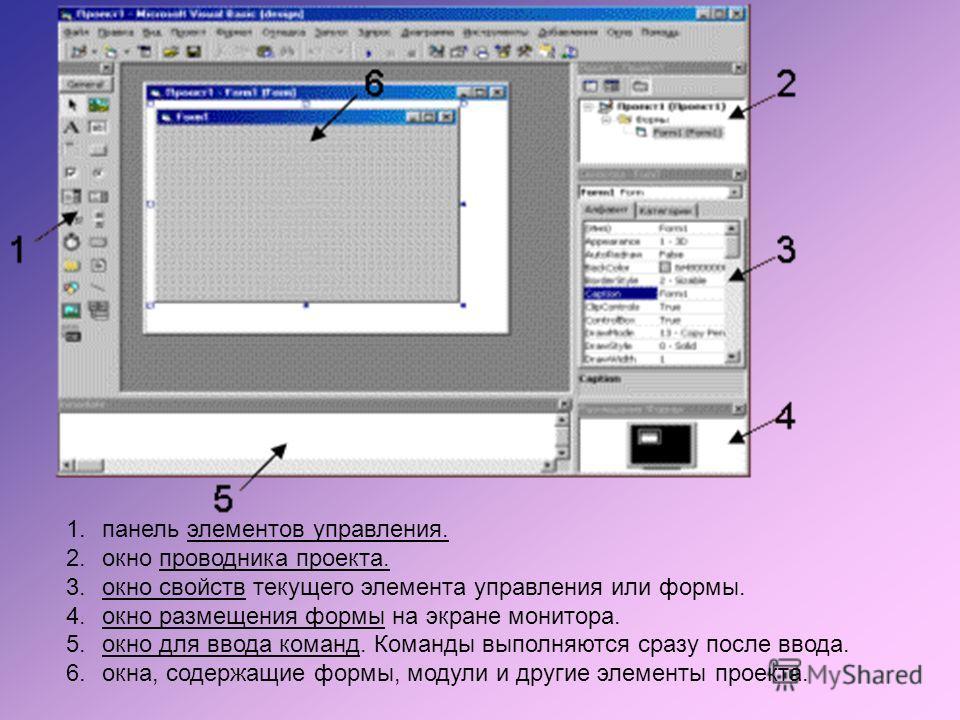 1.панель элементов управления. 2.окно проводника проекта. 3.окно свойств текущего элемента управления или формы. 4.окно размещения формы на экране монитора. 5.окно для ввода команд. Команды выполняются сразу после ввода. 6.окна, содержащие формы, мод