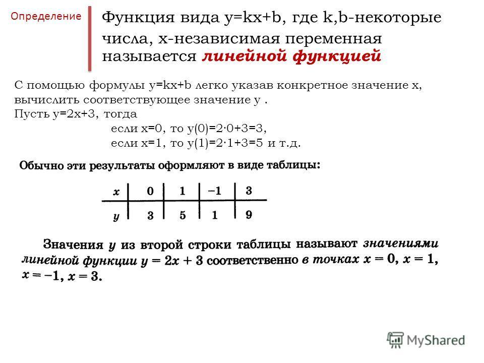 Функция вида у=kх+b, где k,b-некоторые числа, х-независимая переменная называется линейной функцией Определение С помощью формулы у=kх+b легко указав конкретное значение х, вычислить соответствующее значение у. Пусть у=2х+3, тогда если х=0, то у(0)=2