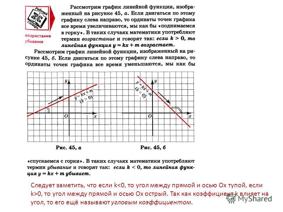Следует заметить, что если k 0, то угол между прямой и осью Ох острый. Так как коэффициент k влияет на угол, то его ещё называют угловым коэффициентом.