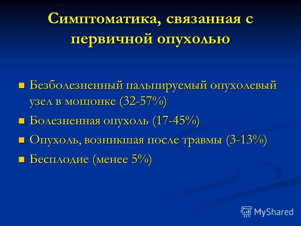 Симптоматика, связанная с первичной опухолью Безболезненный пальпируемый опухолевый узел в мошонке (32-57%) Безболезненный пальпируемый опухолевый узел в мошонке (32-57%) Болезненная опухоль (17-45%) Болезненная опухоль (17-45%) Опухоль, возникшая по