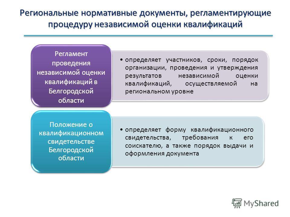 Региональные нормативные документы, регламентирующие процедуру независимой оценки квалификаций определяет участников, сроки, порядок организации, проведения и утверждения результатов независимой оценки квалификаций, осуществляемой на региональном уро