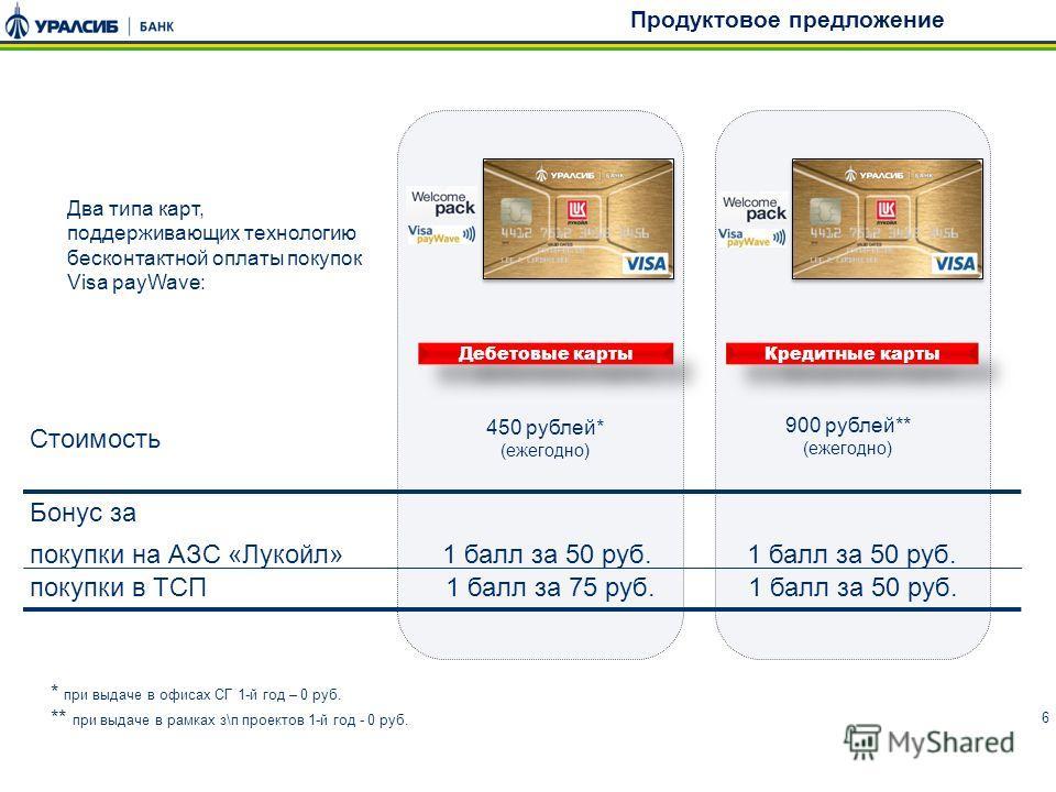 6 Дебетовые карты Кредитные карты Стоимость 450 рублей* (ежегодно) 900 рублей** (ежегодно) Бонус за покупки на АЗС «Лукойл» покупки в ТСП 1 балл за 50 руб. 1 балл за 75 руб. Два типа карт, поддерживающих технологию бесконтактной оплаты покупок Visa p
