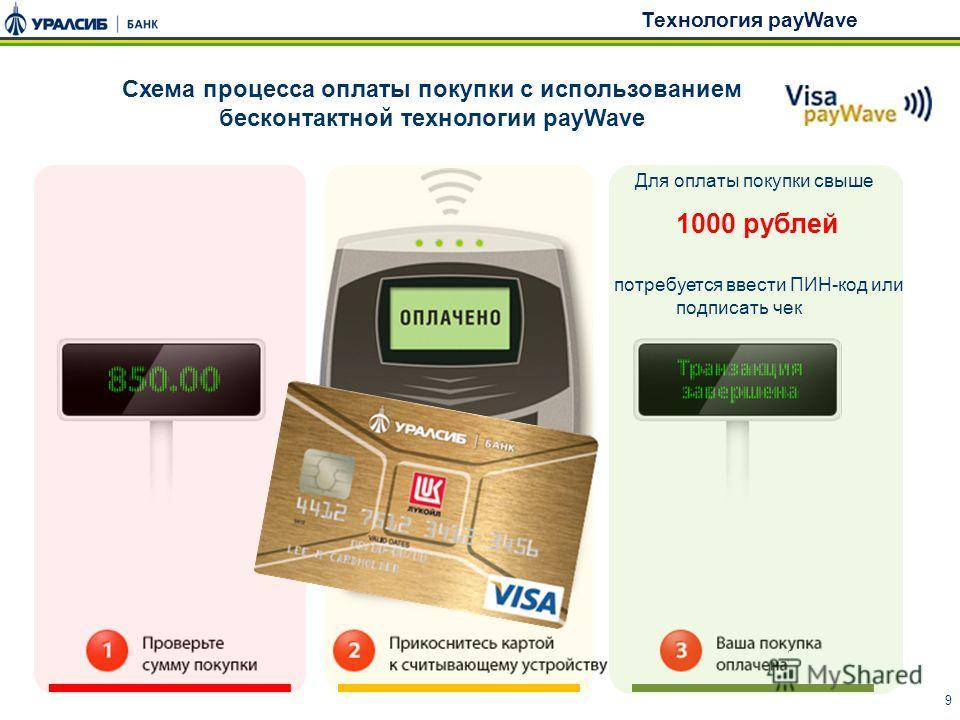 9 Схема процесса оплаты покупки с использованием бесконтактной технологии payWave Технология payWave Для оплаты покупки свыше 1000 рублей потребуется ввести ПИН-код или подписать чек