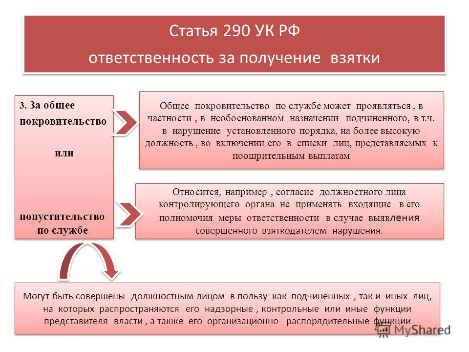 Статья 290 УК РФ ответственность за получение взятки 3. За общее покровительство или попустительство по службе 3. За общее покровительство или попустительство по службе Общее покровительство по службе может проявляться, в частности, в необоснованном