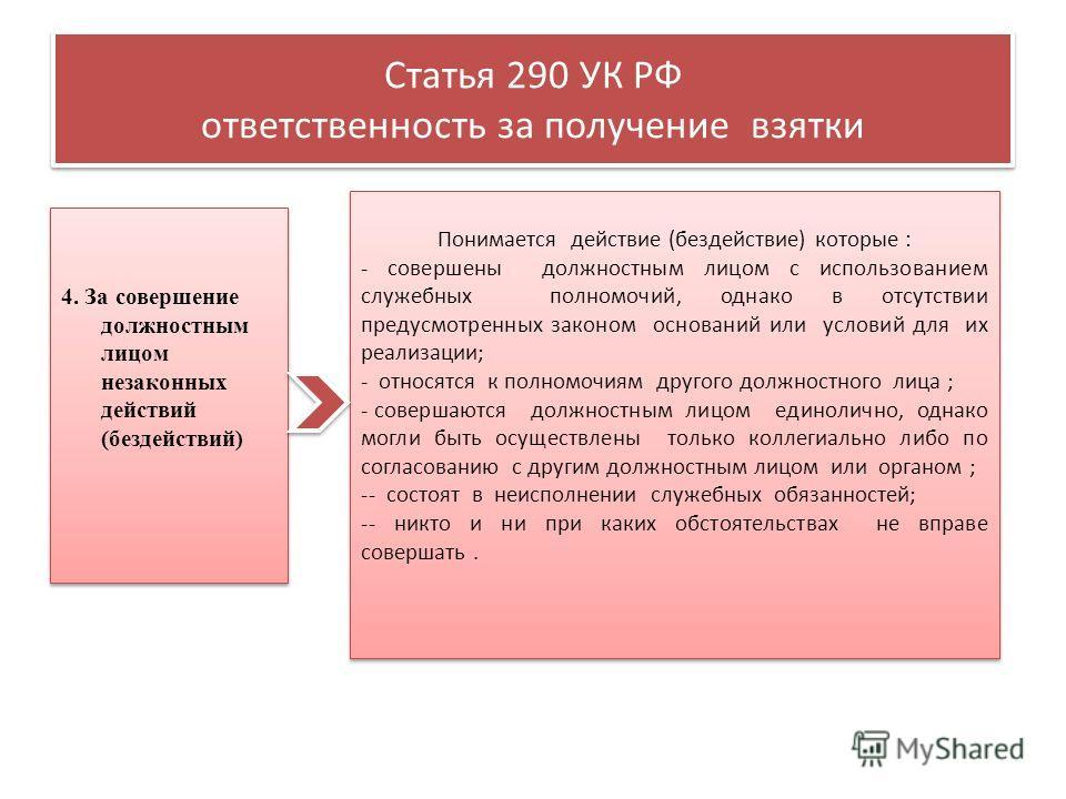 Статья 290 УК РФ ответственность за получение взятки 4. За совершение должностным лицом незаконных действий (бездействий) Понимается действие (бездействие) которые : - совершены должностным лицом с использованием служебных полномочий, однако в отсутс
