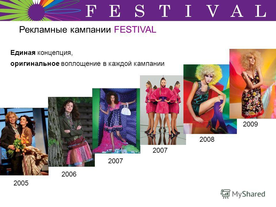 Рекламные кампании FESTIVAL 2005 2006 2007 2008 2009 Единая концепция, оригинальное воплощение в каждой кампании
