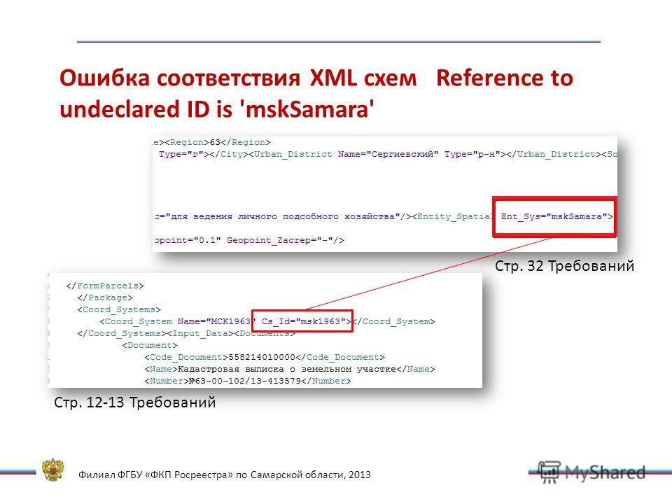 Филиал ФГБУ «ФКП Росреестра» по Самарской области, 2013 Ошибка соответствия XML схем Reference to undeclared ID is 'mskSamara' Стр. 12-13 Требований Стр. 32 Требований