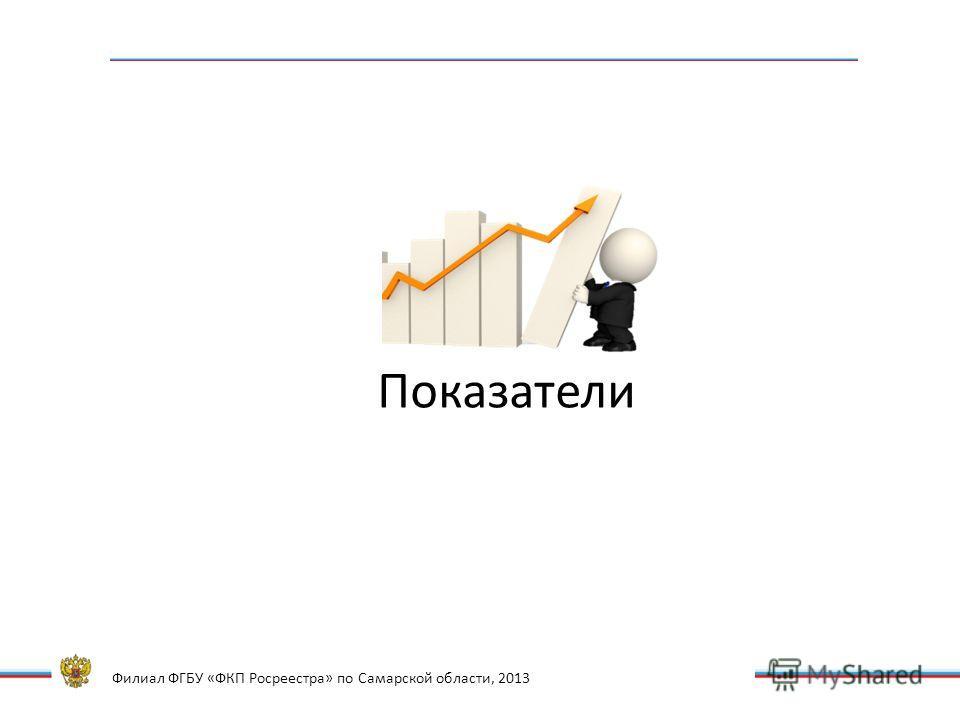 Филиал ФГБУ «ФКП Росреестра» по Самарской области, 2013 Показатели