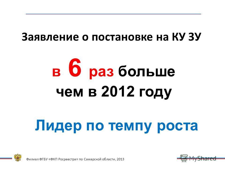 Филиал ФГБУ «ФКП Росреестра» по Самарской области, 2013 Заявление о постановке на КУ ЗУ Лидер по темпу роста в 6 раз больше чем в 2012 году