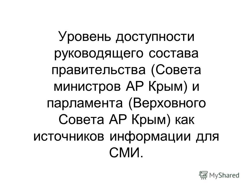 Уровень доступности руководящего состава правительства (Совета министров АР Крым) и парламента (Верховного Совета АР Крым) как источников информации для СМИ.