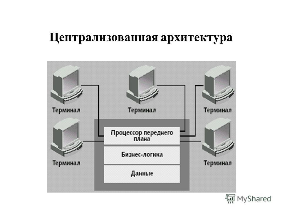 Централизованная архитектура