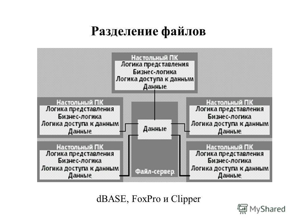 Разделение файлов dBASE, FoxPro и Clipper