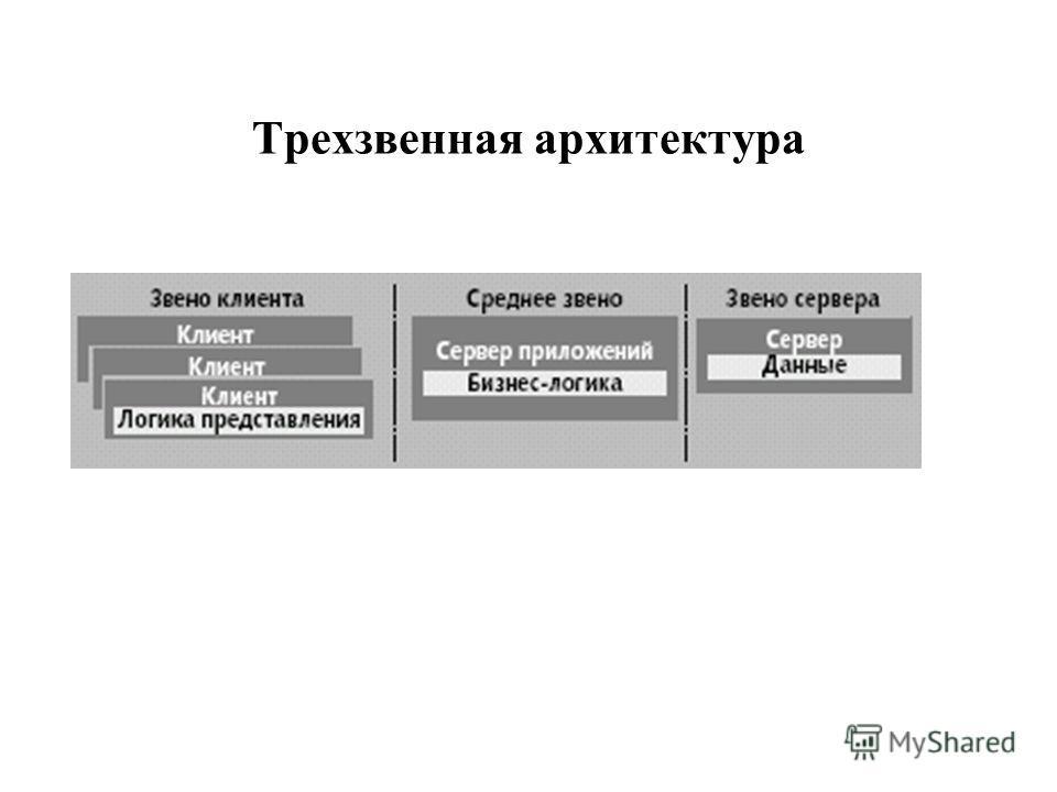 Трехзвенная архитектура