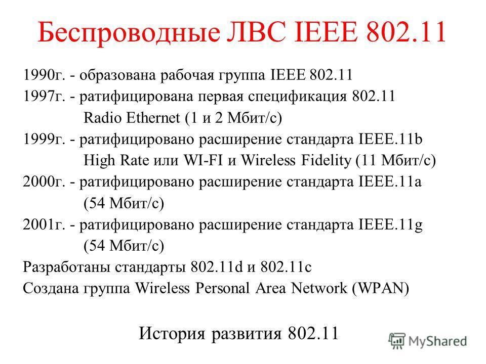 Беспроводные ЛВС IEEE 802.11 1990г. - образована рабочая группа IEEE 802.11 1997г. - ратифицирована первая спецификация 802.11 Radio Ethernet (1 и 2 Мбит/с) 1999г. - ратифицировано расширение стандарта IEEE.11b High Rate или WI-FI и Wireless Fidelity