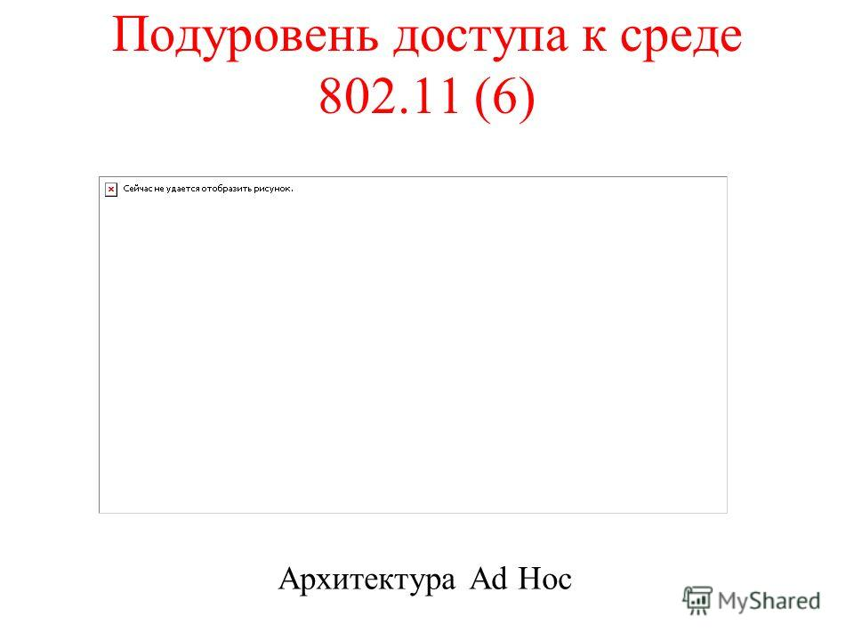 Подуровень доступа к среде 802.11 (6) Архитектура Ad Hoc