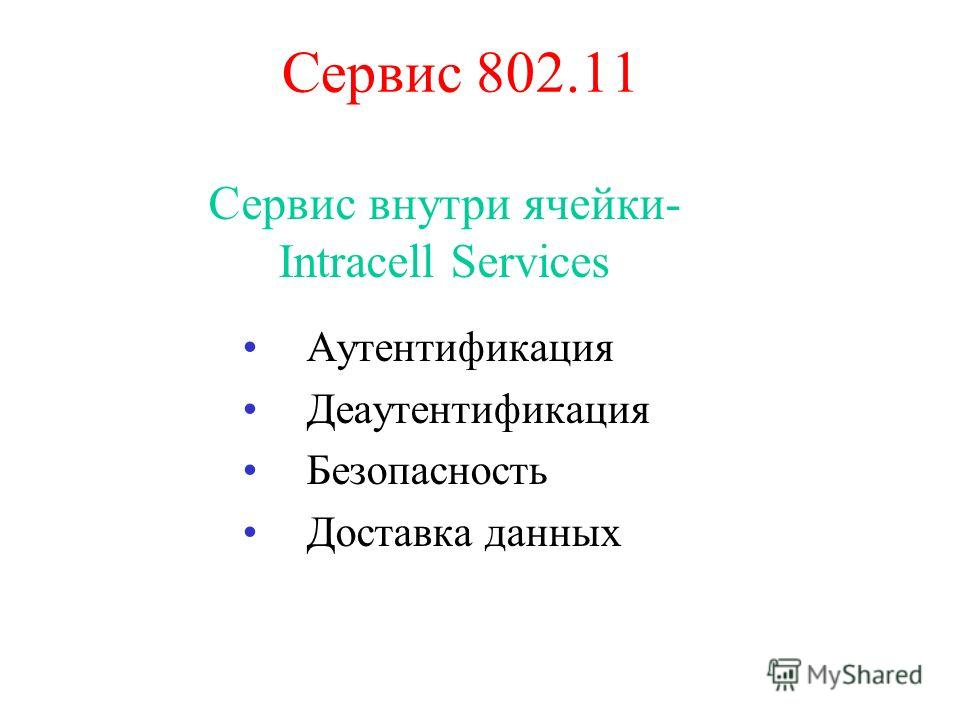 Сервис 802.11 Аутентификация Деаутентификация Безопасность Доставка данных Сервис внутри ячейки- Intracell Services