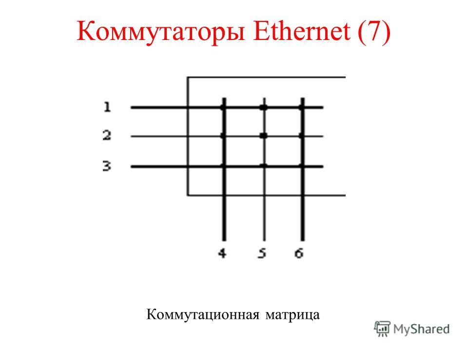 Коммутаторы Ethernet (7) Коммутационная матрица