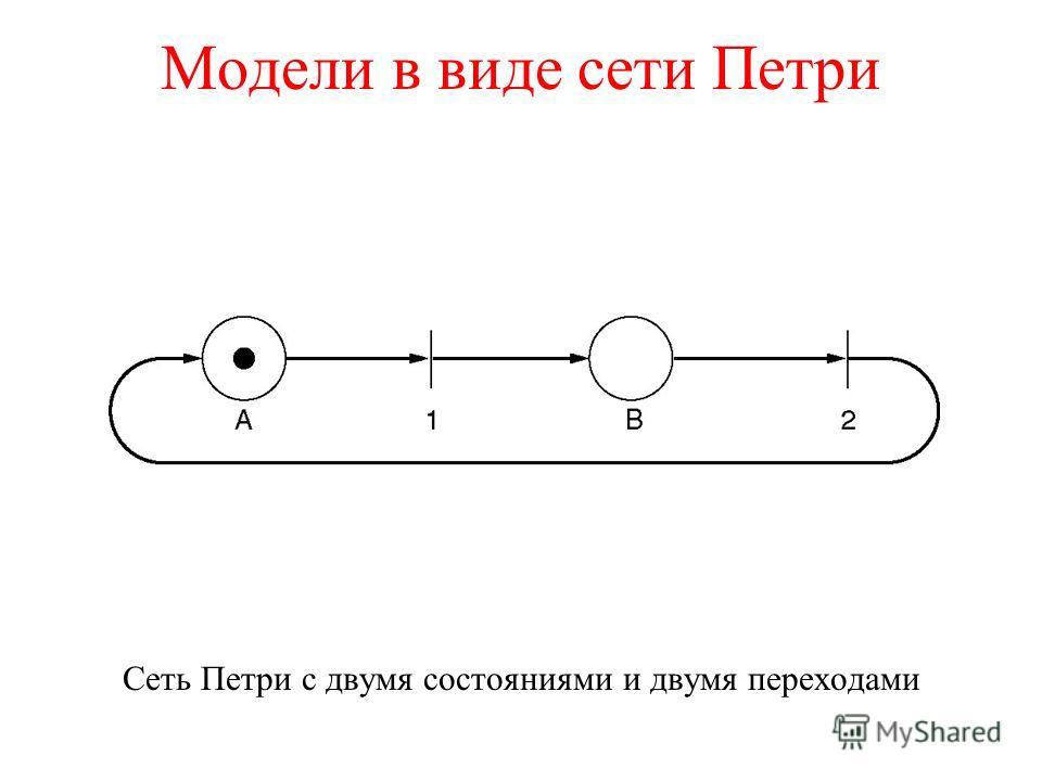 Модели в виде сети Петри Сеть Петри с двумя состояниями и двумя переходами