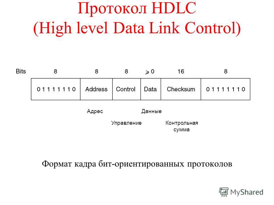 Протокол HDLC (High level Data Link Control) Формат кадра бит-ориентированных протоколов Адрес Управление Данные Контрольная сумма