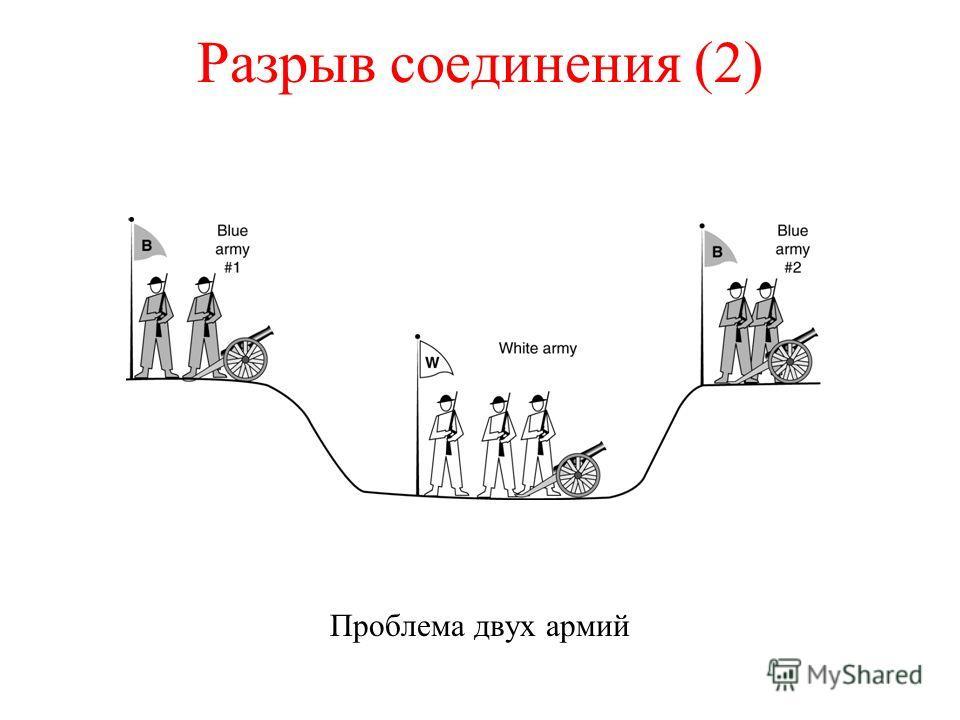Разрыв соединения (2) Проблема двух армий