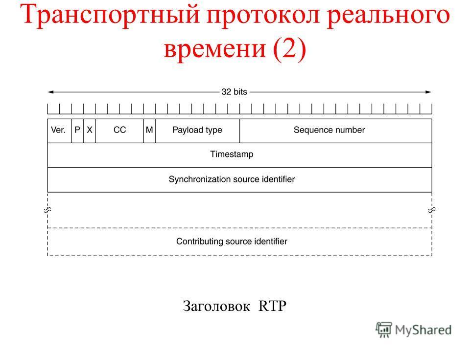 Транспортный протокол реального времени (2) Заголовок RTP