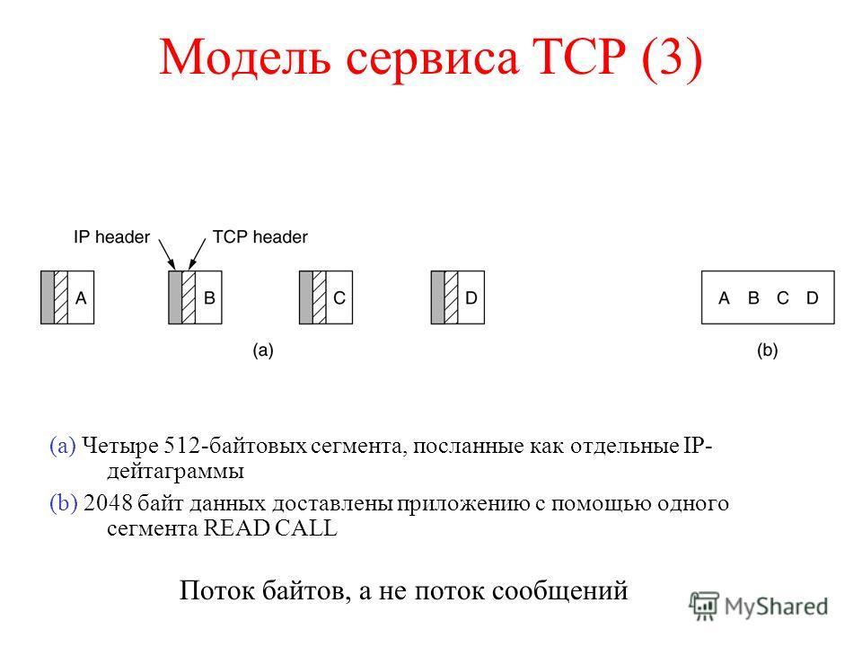 Модель сервиса TCP (3) (a) Четыре 512-байтовых сегмента, посланные как отдельные IP- дейтаграммы (b) 2048 байт данных доставлены приложению с помощью одного сегмента READ CALL Поток байтов, а не поток сообщений