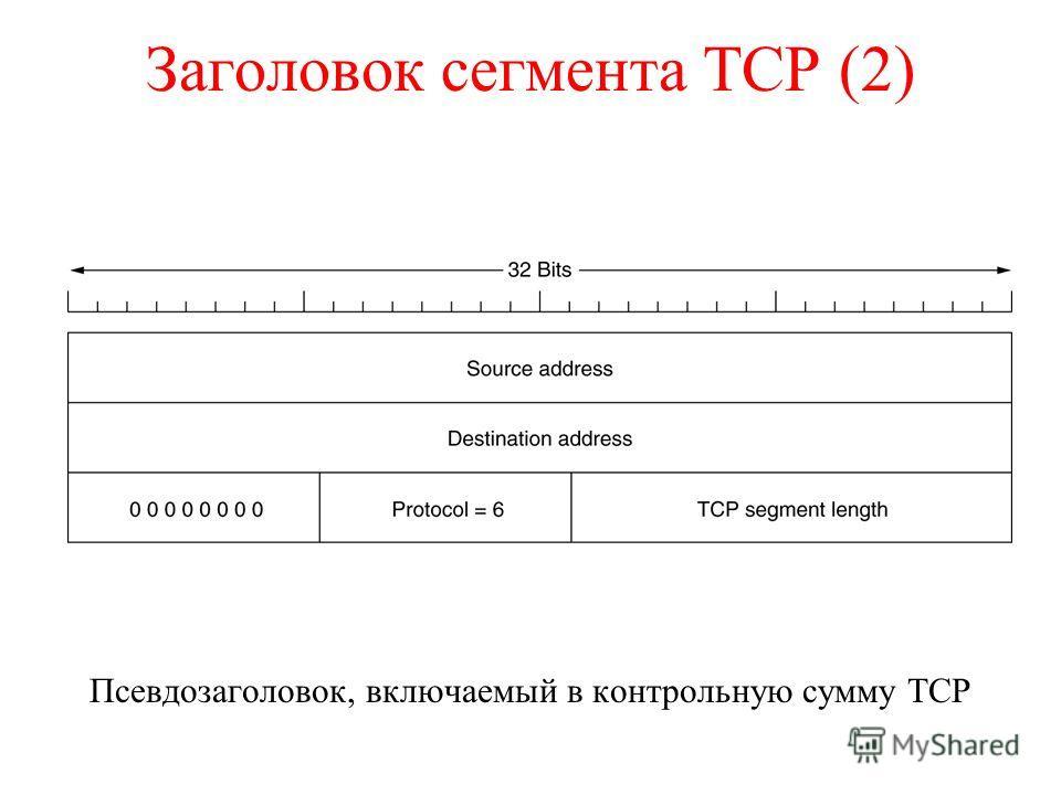 Заголовок сегмента TCP (2) Псевдозаголовок, включаемый в контрольную сумму TCP