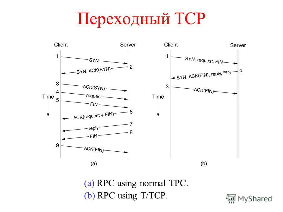 Переходный TCP (a) RPC using normal TPC. (b) RPC using T/TCP.