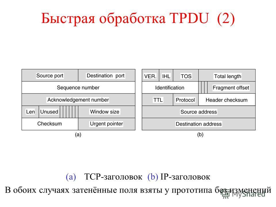 Быстрая обработка TPDU (2) (a)TCP-заголовок (b) IP-заголовок В обоих случаях затенённые поля взяты у прототипа без изменений