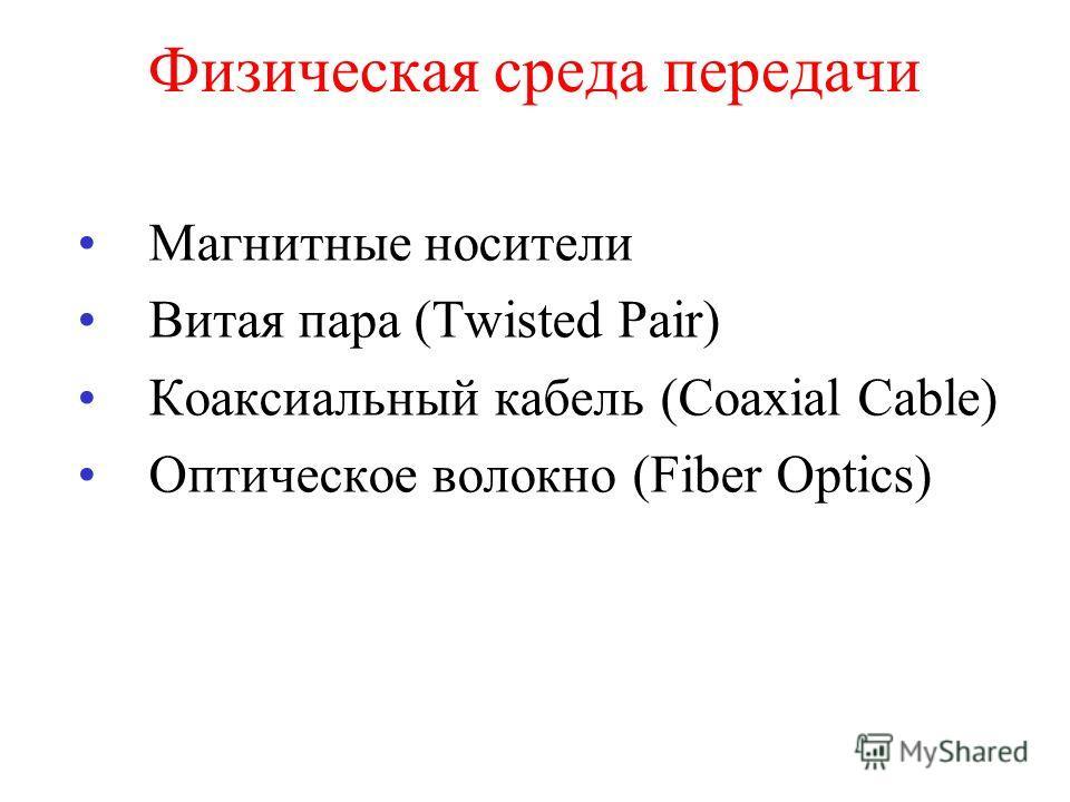Физическая среда передачи Магнитные носители Витая пара (Twisted Pair) Коаксиальный кабель (Coaxial Cable) Оптическое волокно (Fiber Optics)