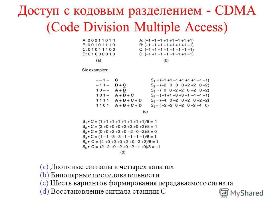 Доступ с кодовым разделением - CDMA (Code Division Multiple Access) (a) Двоичные сигналы в четырех каналах (b) Биполярные последовательности (c) Шесть вариантов формирования передаваемого сигнала (d) Восстановление сигнала станции C