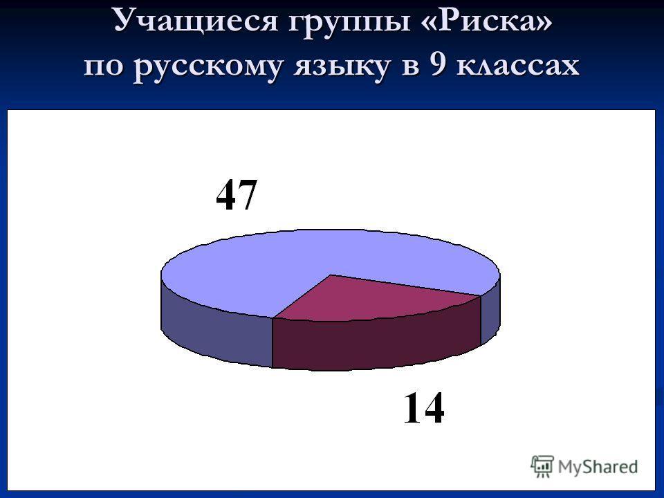 Учащиеся группы «Риска» по русскому языку в 9 классах