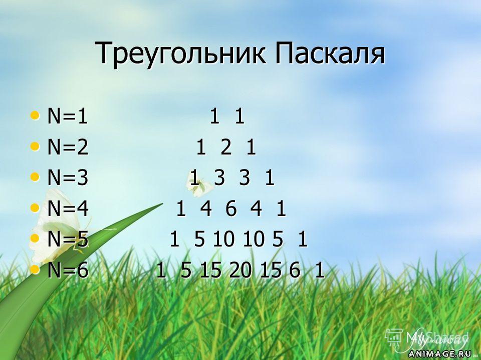 Треугольник Паскаля N=1 1 1 N=1 1 1 N=2 1 2 1 N=2 1 2 1 N=3 1 3 3 1 N=3 1 3 3 1 N=4 1 4 6 4 1 N=4 1 4 6 4 1 N=5 1 5 10 10 5 1 N=5 1 5 10 10 5 1 N=6 1 5 15 20 15 6 1 N=6 1 5 15 20 15 6 1