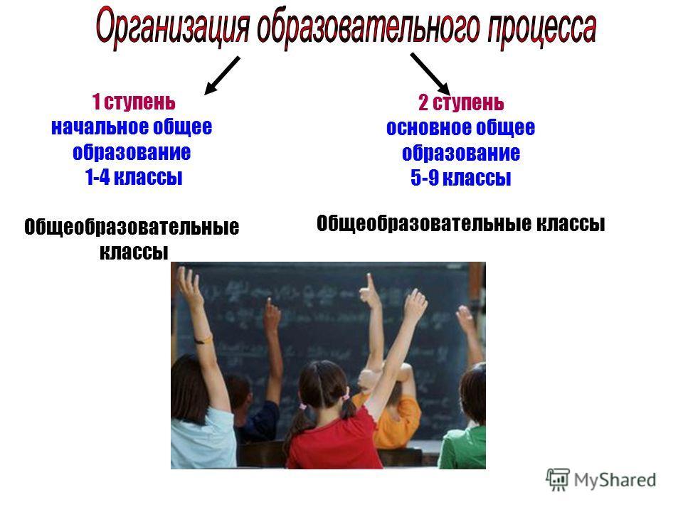 1 ступень начальное общее образование 1-4 классы Общеобразовательные классы 2 ступень основное общее образование 5-9 классы Общеобразовательные классы