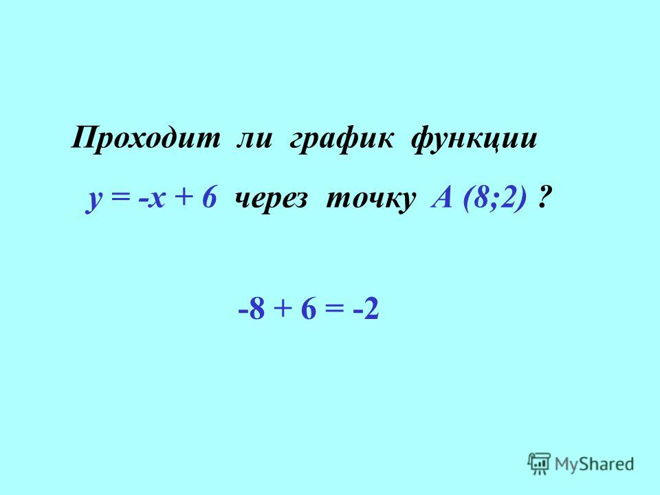 Проходит ли график функции у = -х + 6 через точку А (8;2) ? -8 + 6 = -2