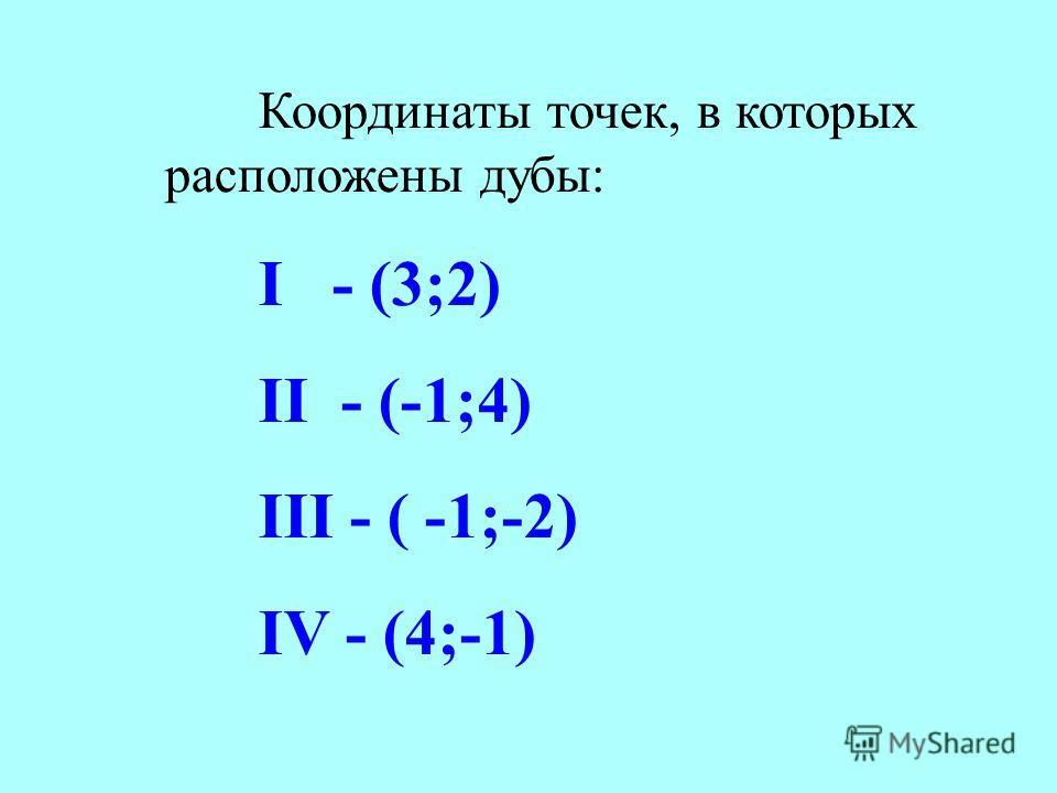 Координаты точек, в которых расположены дубы: I - (3;2) II - (-1;4) III - ( -1;-2) IV - (4;-1)